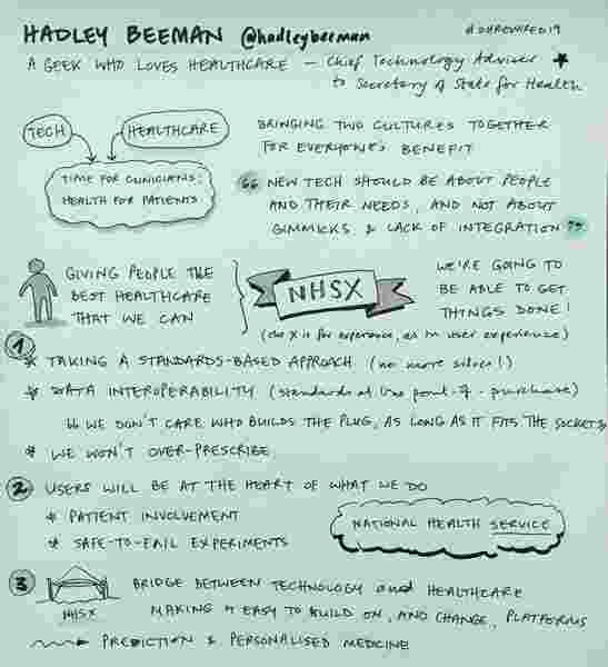 A sketchnote of Hadley Beeman's talk at Digital Health Rewired
