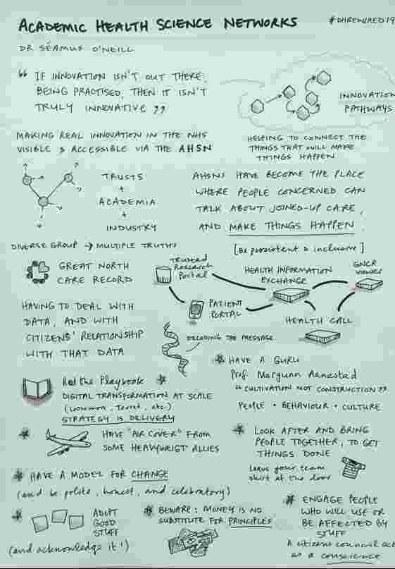 A sketchnote of Seamus O'Neill's talk at Digital Health Rewired