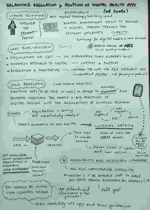 A sketchnote of Leanne Summers' talk at Digital Health Rewired