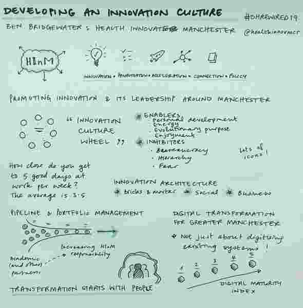 A sketchnote of Ben Bridgewater's talk at Digital Health Rewired