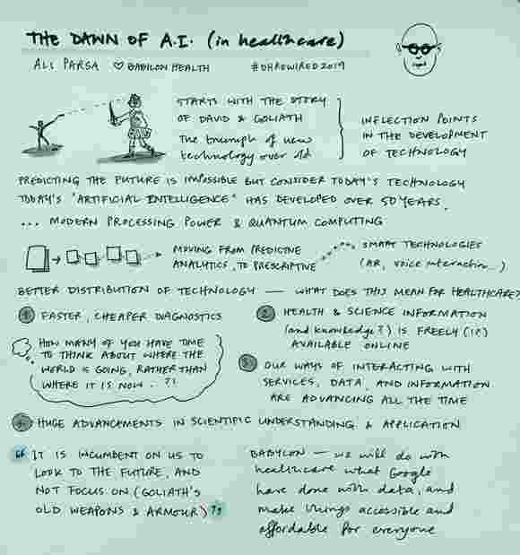 A sketchnote of Ali Parsa's talk at Digital Health Rewired